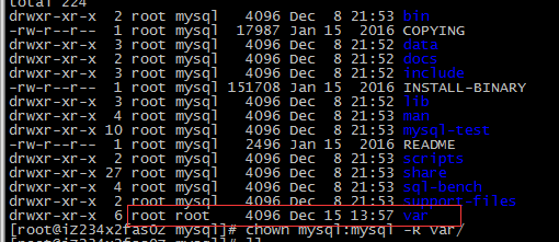 Starting MySQL. ERROR! The server quit without updating PID file